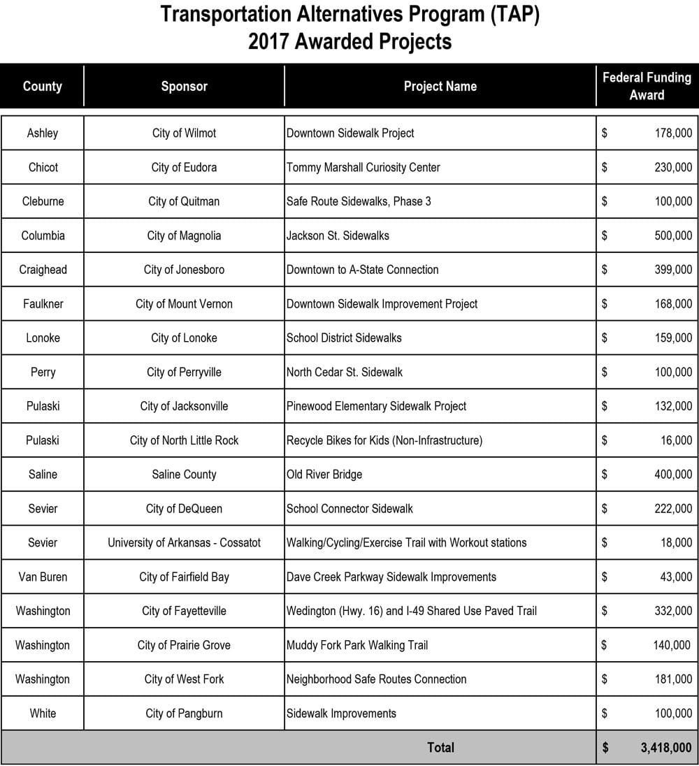 2017-TAP-Awards
