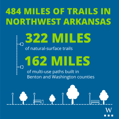 484 miles of trails